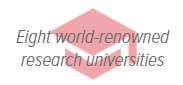 Eight World Renowned Research Universities