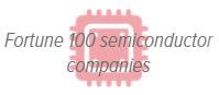 Fortune 100 Food & Beverage Companies